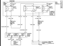2005 buick rendezvous wiring diagram diagrams fuse the electrical 2005 buick rendezvous wiring diagram diagrams fuse the electrical system buick wiring diagrams best of diagram rendezvous