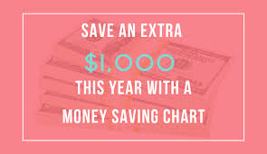 Save An Extra 1 000 In A Year With A Money Saving Chart
