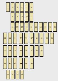 volkswagen passat b7 (2010 2014) fuse box diagram auto genius passat b6 fuse box volkswagen passat b7 fuse box dashboard