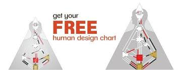 Get Your Free Human Design Chart