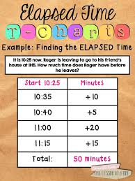 10 best Time images on Pinterest   Elapsed time, Math and Maths