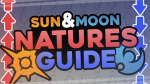 Pokemon Nature Chart Sun And Moon Nature Guide For Pokemon Sun And Moon How To Choose And Get The Right Nature In Pokemon Sun Moon