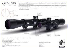 Deon Optical Design Deon Daily Bulletin