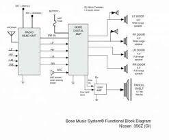 bose speaker wire gauge brilliant amazon com bose acoustimass 6 bose speaker wire gauge most bose speaker wire gauge wire center u2022 rh aktivagroup co