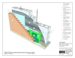 Block Wall Cost Per Linear Foot Saladhats Com