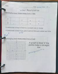 every is a genius linear equations linear functions lines
