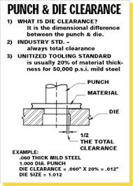 Wilson Tool Die Clearance Chart Die Clearance Calculator Die Clearance For Punching Steel