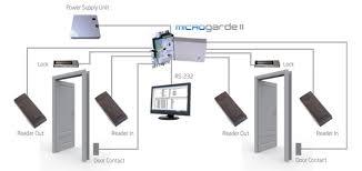 microgarde® ii access controller tdsi micrograde 2