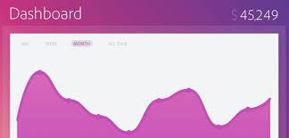 Animated Charts With Adobe Xd Xdguru Com