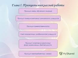 Презентация на тему Дипломная работа на тему предметная неделя  6 Глава