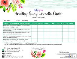 Christian Growth Chart Healthy Baby Growth Chart Christian Family Heritage
