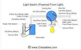 series wiring diagram single pole light switch modern design of single pole light switch 2 pole light switch wiring diagram pretty 3 rh michiganmadeweb info a single pole switch wiring single pole switch and receptacle