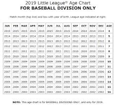 Little League Baseball Age Chart 2014 Baseball Age Chart