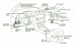 2003 toyota rav4 fuse diagram fresh jeep renegade 2014 2015 fuse 2015 camry fuse box diagram 2003 toyota rav4 fuse diagram lovely 2018 toyota camry fuse box diagram unique toyota camry fuse
