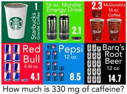 It can make you feel more awake and help you focus. Lethal Doses Of Caffeine Drinks Explained Standard Net
