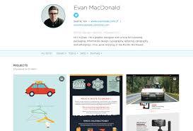 Work Portfolio Why Create A Portfolio The Freelancer By Contently