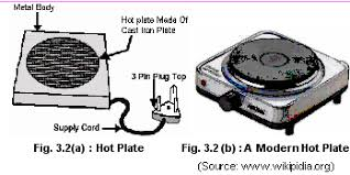 stove hot plate wiring diagram stove image wiring kkhsou on stove hot plate wiring diagram