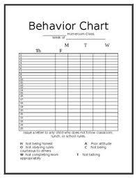 Token Chart Template Behavior Chart Templates Worksheets Teaching Resources Tpt