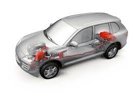 every porsche model to come hybrid option performancedrive porsche cayenne hybrid cross section