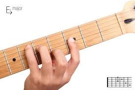 D Sharp Or E Flat On Guitar Chord Shapes Major Scale