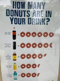 Health Experts Dumb Donut Infographic Backfired And Now The