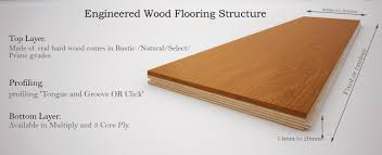 when you re making decisions about a new wood floor there are lots of things you ll need to think about things like which species and grade of wood you