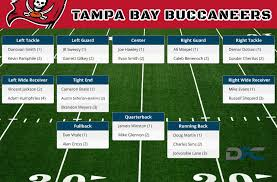 Tampa Bay Depth Chart 2018 Tampa Bay Buccaneers Depth Chart 2016 Buccaneers Depth Chart
