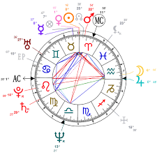 Astrology And Natal Chart Of Jessica Lange Born On 1949 04 20