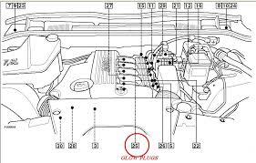 bmw x d engine diagram bmw wiring diagrams online