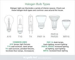different types of lighting fixtures. Beautiful List Of Different Types Light Bulbs And Learn About All The . Fresh Lighting Fixtures