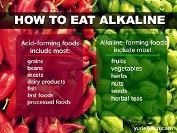 Ph Food Chart Alkaline Diet Book 4 Life Changing Benefits Of Following An Alkaline Diet