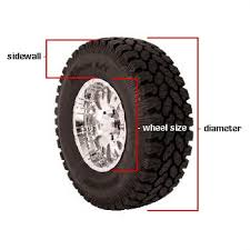 How To Read Tire Size