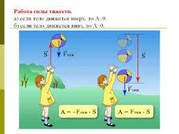 Урок физики Механическая работа й класс Назад