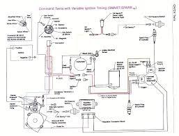 v twin engine schematic diagram custom wiring diagram \u2022 Residential Electrical Wiring Diagrams kohler v twin wiring wiring diagram services u2022 rh zigorat co harley davidson knucklehead engine