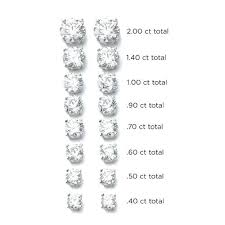 Baguette Diamond Size And Weight Chart Carat Size Chart Princess Diamond Size And Weight Chart