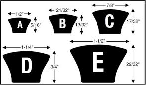7 Rib Serpentine Belt Length Chart Guide To V Belt Selection And Replacement Pte