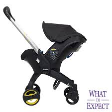 Stroller Buying Guide: How to Buy a Baby Stroller | What To Expect