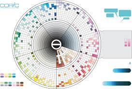 Copic Color Chart Pdf Document