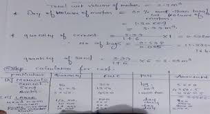 Rate Analysis Of Brickwork Rate Analysis Of Brick Masonry