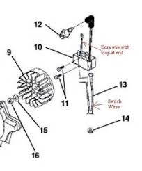 similiar small engine ignition switch keywords small engines lawn mowers etc ignition switch wiring diagram