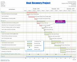 Sample Project Plans In Ms Project Free Project Management Templates For Construction Aec