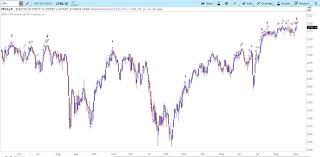 Chart Pattern Trader Thechartpattern Twitter
