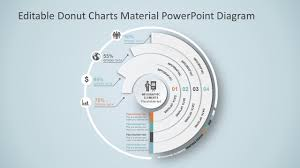 Editable Donut Charts Material Powerpoint Diagram Donut