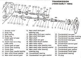 harley transmission diagram wiring diagrams best harley transmission diagram