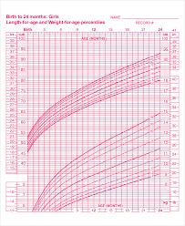 Girl Chart Ohye Mcpgroup Co