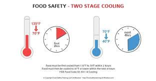 Proper Food Cooling Chart Safe Cooling Of Food