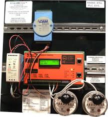 scadametrics connecting water gas other flow meters to scada 4 20ma analog flow proportional outputs using the ethermeter