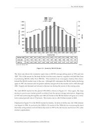 Memory 1997 Sec03 Complete Coverage Of Dram Sram Eprom