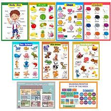 Seasons Chart Kindergarten 9 Laminated Educational Wall Charts School Classroom Posters Class Decorations For Kindergarten Wild Farm Sea Animal Body