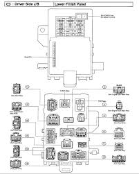 toyota avalon fuse panel diagram toyota opa fuse box diagram toyota wiring diagrams online